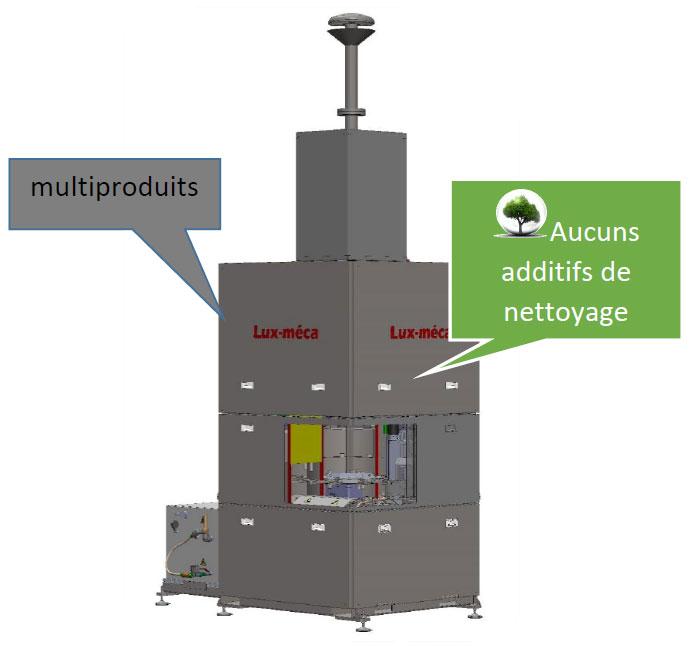 machine à laver vapeur - machine spéciale