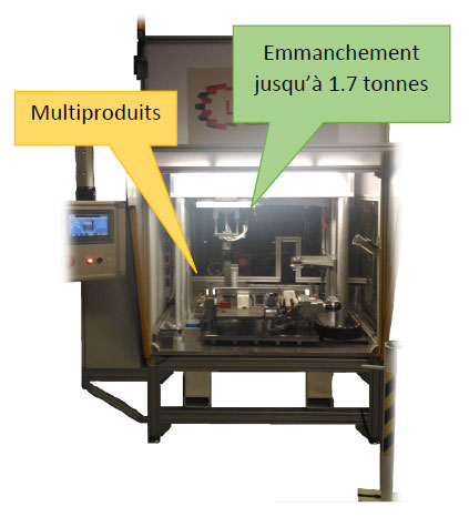machine spécialepresse électrique 4 axes - LuxMéca